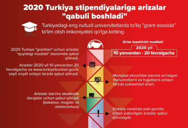 TÜRKIYE SCHOLARSHIPS 2020 APPLICATIONS OPEN